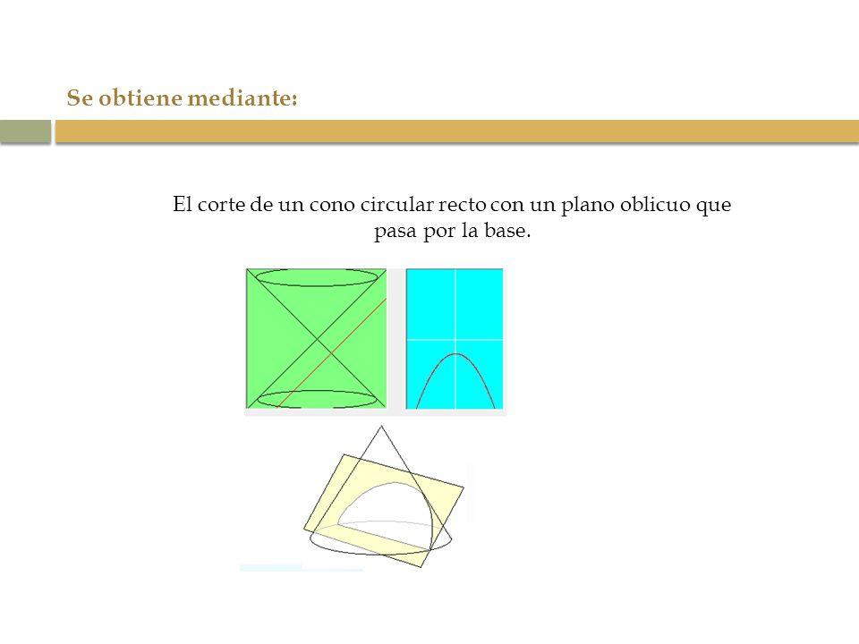 Se obtiene mediante: El corte de un cono circular recto con un plano oblicuo que pasa por la base.