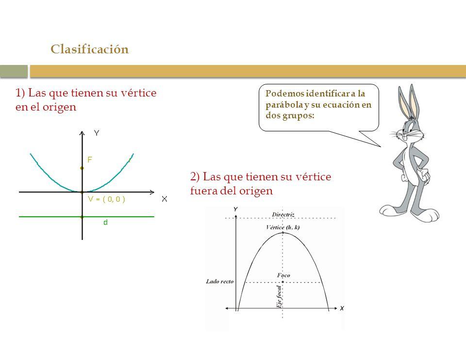 Clasificación 1) Las que tienen su vértice en el origen