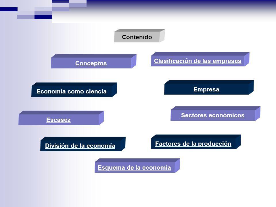 Clasificación de las empresas Conceptos