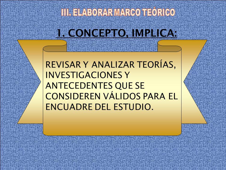 III. ELABORAR MARCO TEÓRICO