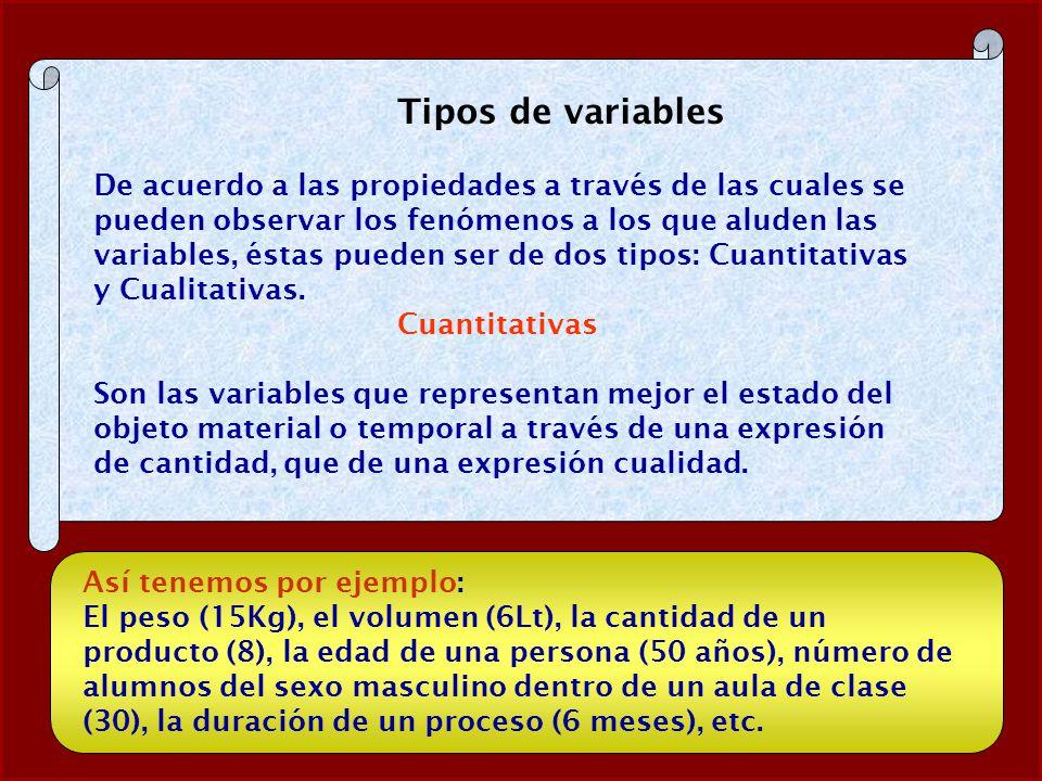 Tipos de variables De acuerdo a las propiedades a través de las cuales se pueden observar los fenómenos a los que aluden las variables, éstas pueden ser de dos tipos: Cuantitativas y Cualitativas.