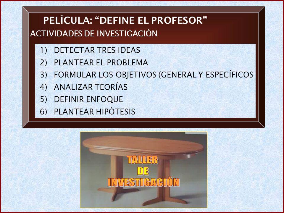 PELÍCULA: DEFINE EL PROFESOR