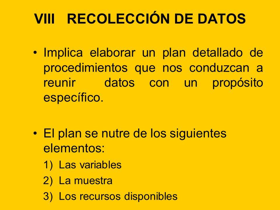 VIII RECOLECCIÓN DE DATOS