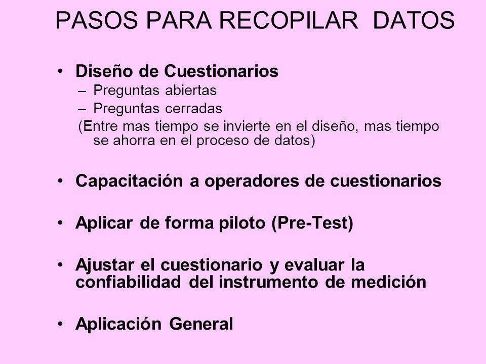 PASOS PARA RECOPILAR DATOS