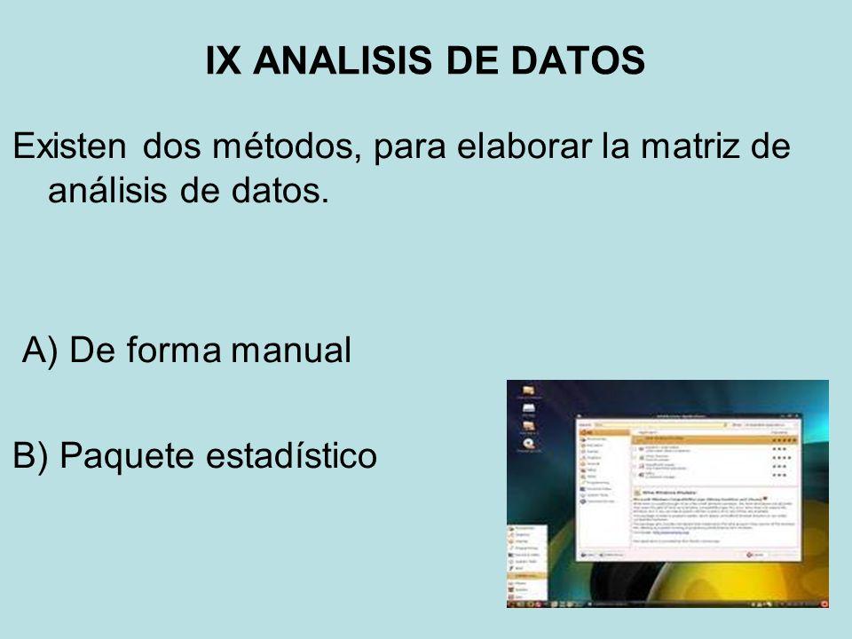 IX ANALISIS DE DATOS Existen dos métodos, para elaborar la matriz de análisis de datos. A) De forma manual.