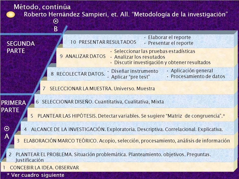 Método, continúa Roberto Hernández Sampieri, et. All. Metodología de la investigación  B. 10 PRESENTAR RESULTADOS.