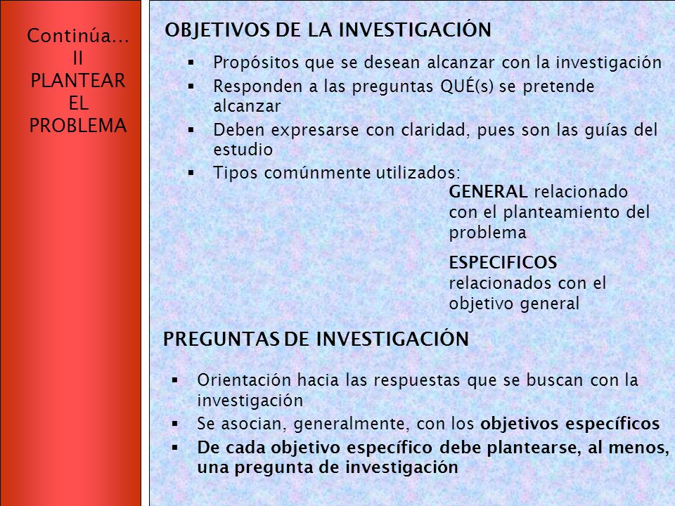 OBJETIVOS DE LA INVESTIGACIÓN Continúa… II PLANTEAR EL PROBLEMA