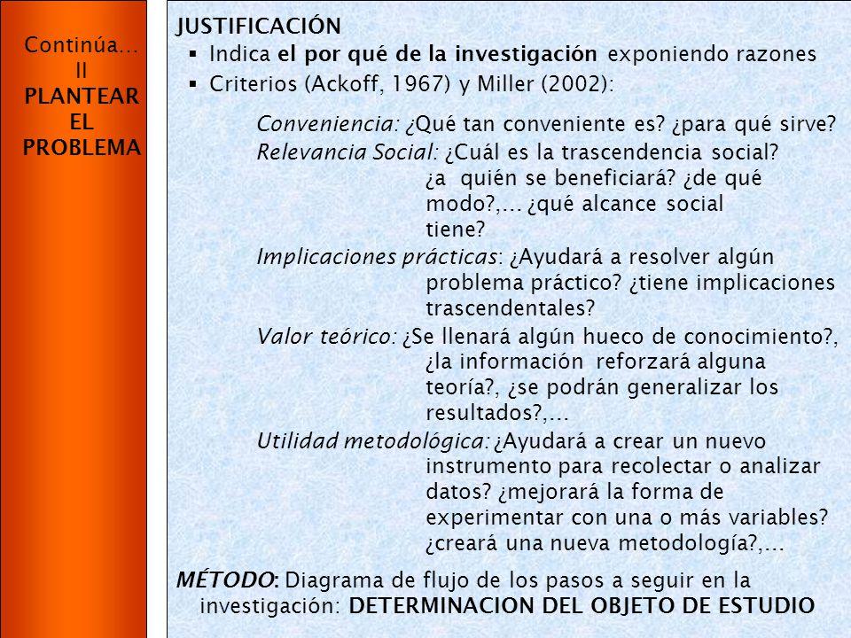 JUSTIFICACIÓN Continúa… II. PLANTEAR. EL. PROBLEMA. Indica el por qué de la investigación exponiendo razones.