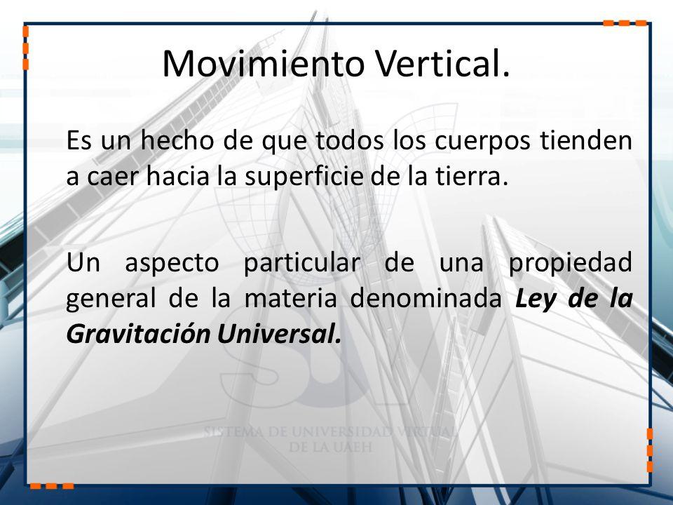 Movimiento Vertical. Es un hecho de que todos los cuerpos tienden a caer hacia la superficie de la tierra.