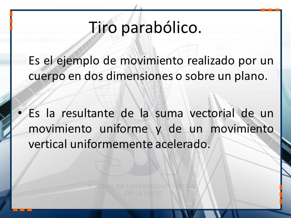 Tiro parabólico. Es el ejemplo de movimiento realizado por un cuerpo en dos dimensiones o sobre un plano.