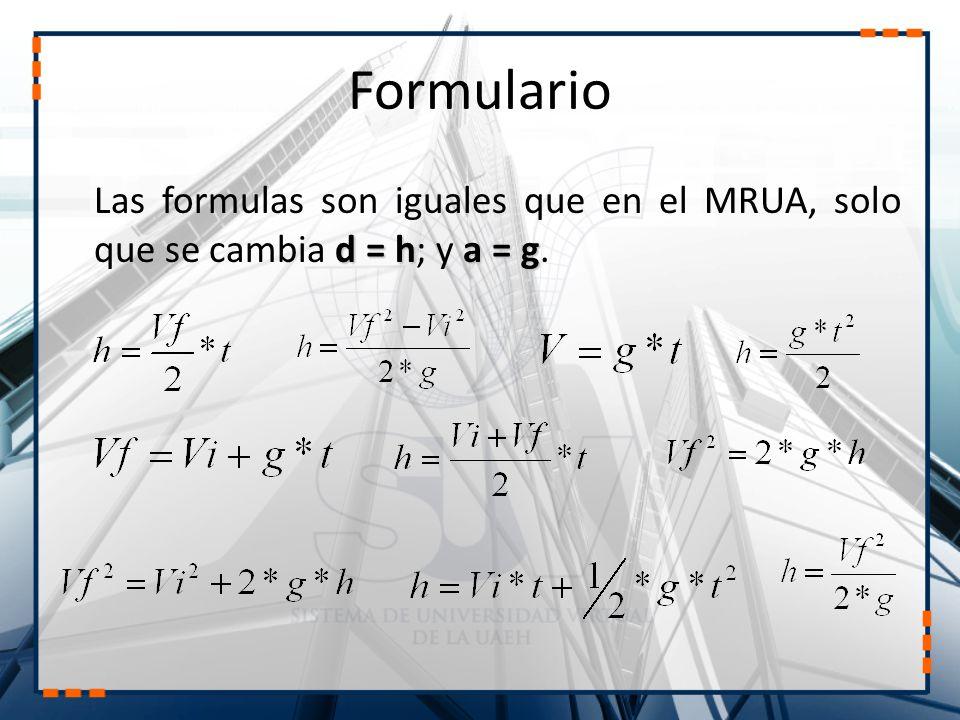 Formulario Las formulas son iguales que en el MRUA, solo que se cambia d = h; y a = g.