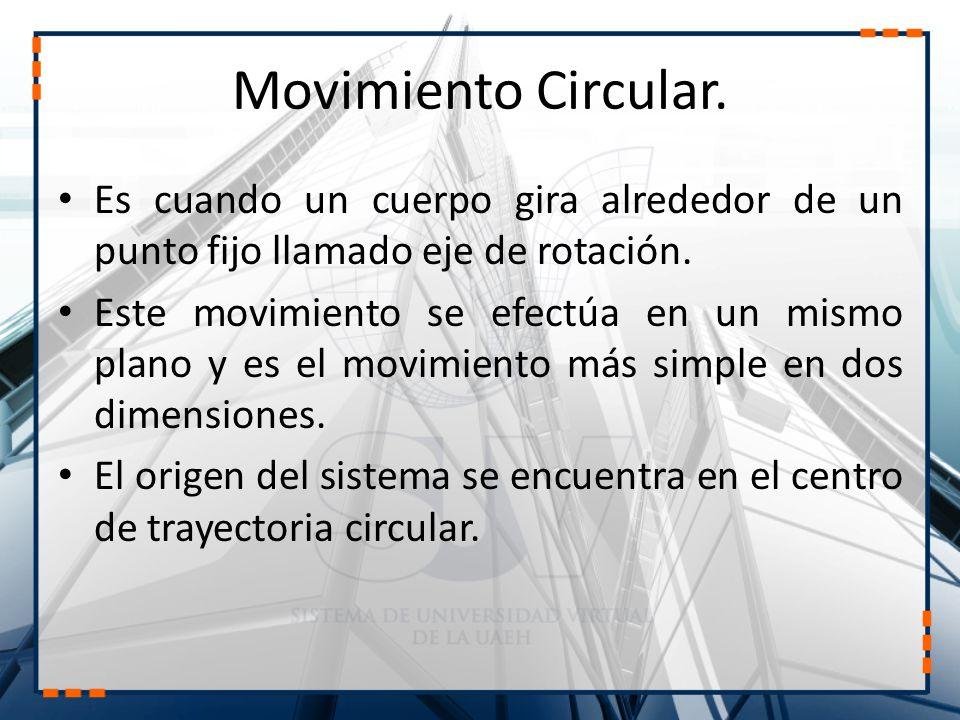 Movimiento Circular. Es cuando un cuerpo gira alrededor de un punto fijo llamado eje de rotación.