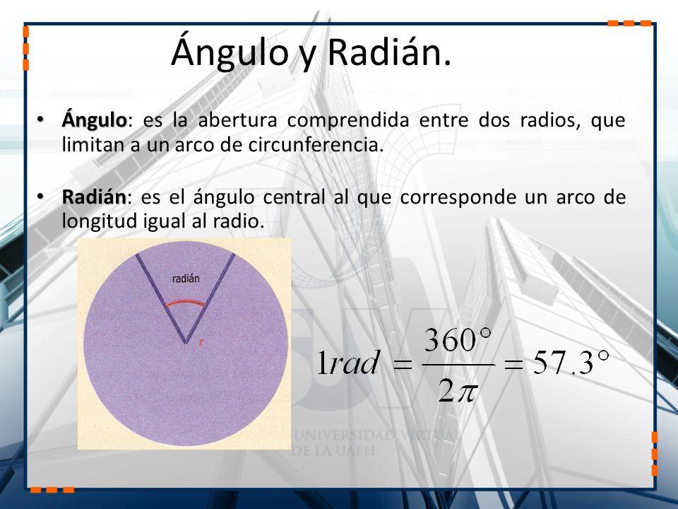 Ángulo y Radián. Ángulo: es la abertura comprendida entre dos radios, que limitan a un arco de circunferencia.