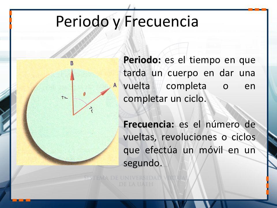Periodo y Frecuencia Periodo: es el tiempo en que tarda un cuerpo en dar una vuelta completa o en completar un ciclo.
