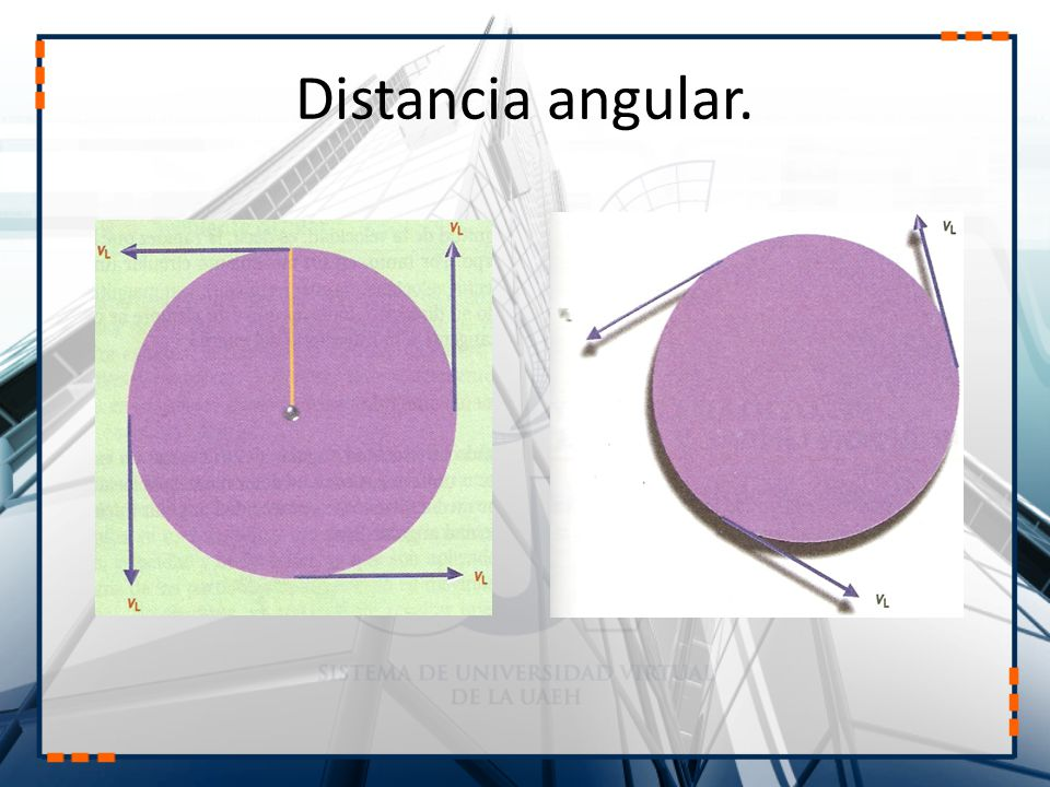 Distancia angular.