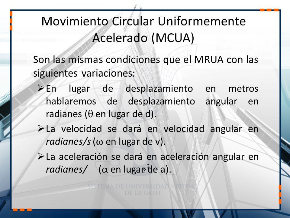 Movimiento Circular Uniformemente Acelerado (MCUA)
