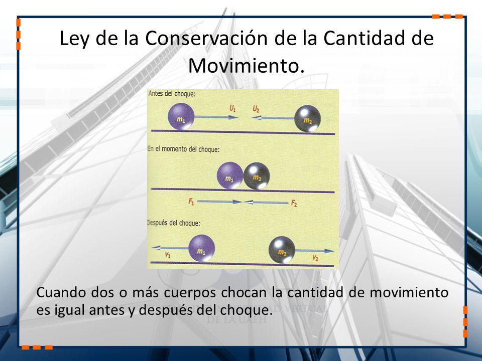 Ley de la Conservación de la Cantidad de Movimiento.
