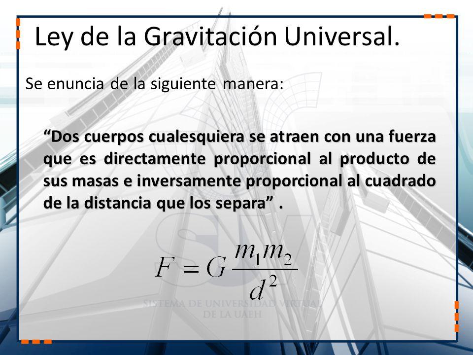 Ley de la Gravitación Universal.