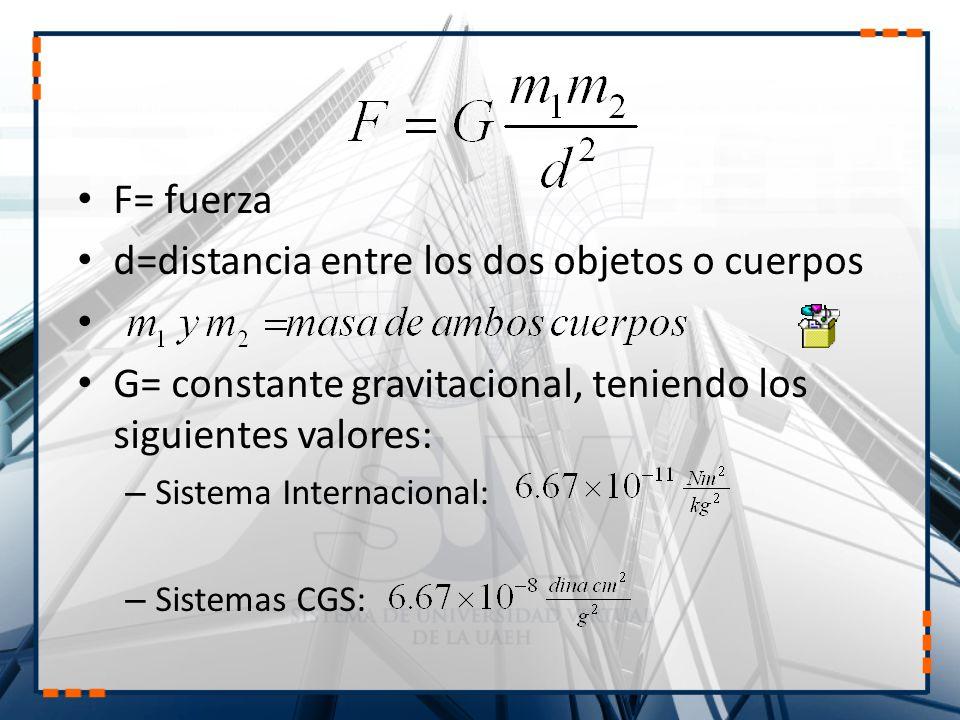 d=distancia entre los dos objetos o cuerpos