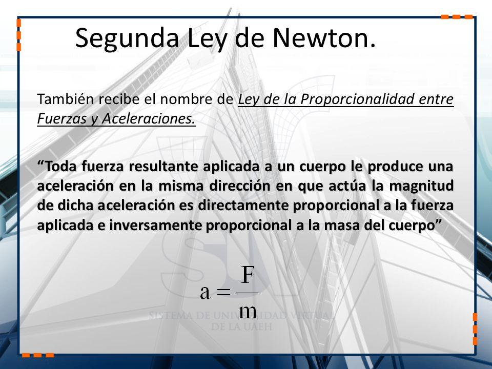 Segunda Ley de Newton. También recibe el nombre de Ley de la Proporcionalidad entre Fuerzas y Aceleraciones.