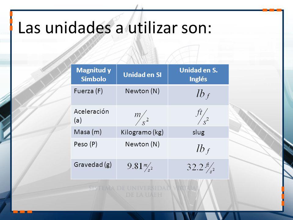 Las unidades a utilizar son: