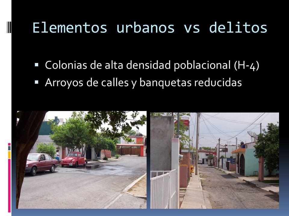 Elementos urbanos vs delitos