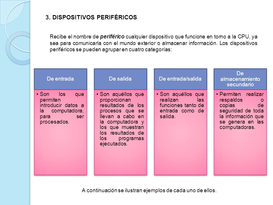 3. DISPOSITIVOS PERIFÉRICOS