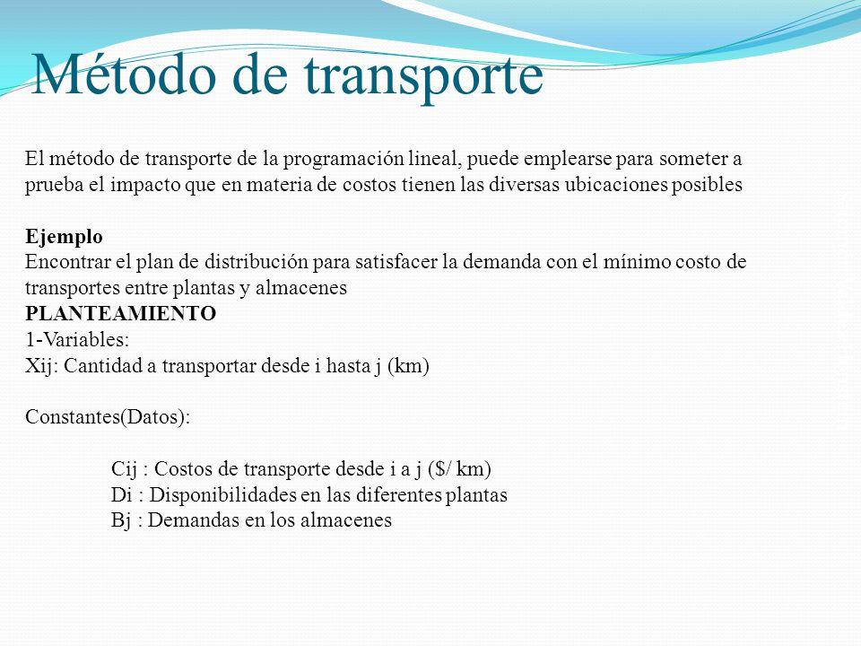 Método de transporte