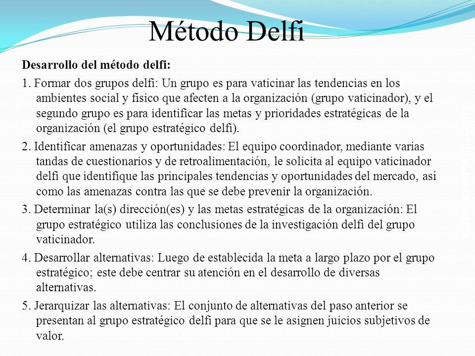 Método Delfi Desarrollo del método delfi: