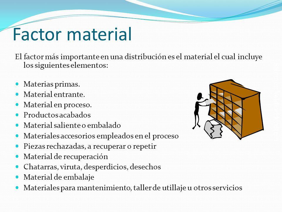 Factor material El factor más importante en una distribución es el material el cual incluye los siguientes elementos: