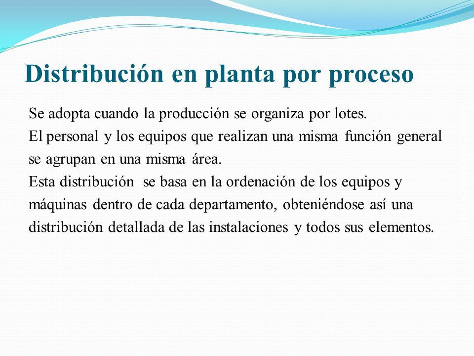 Distribución en planta por proceso