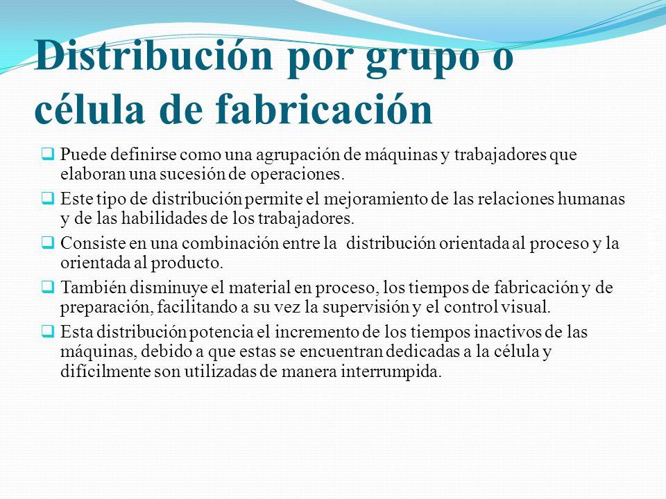Distribución por grupo o célula de fabricación