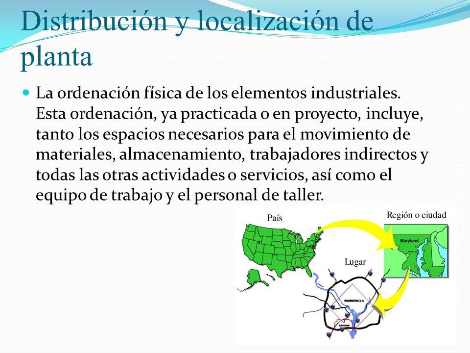 Distribución y localización de planta