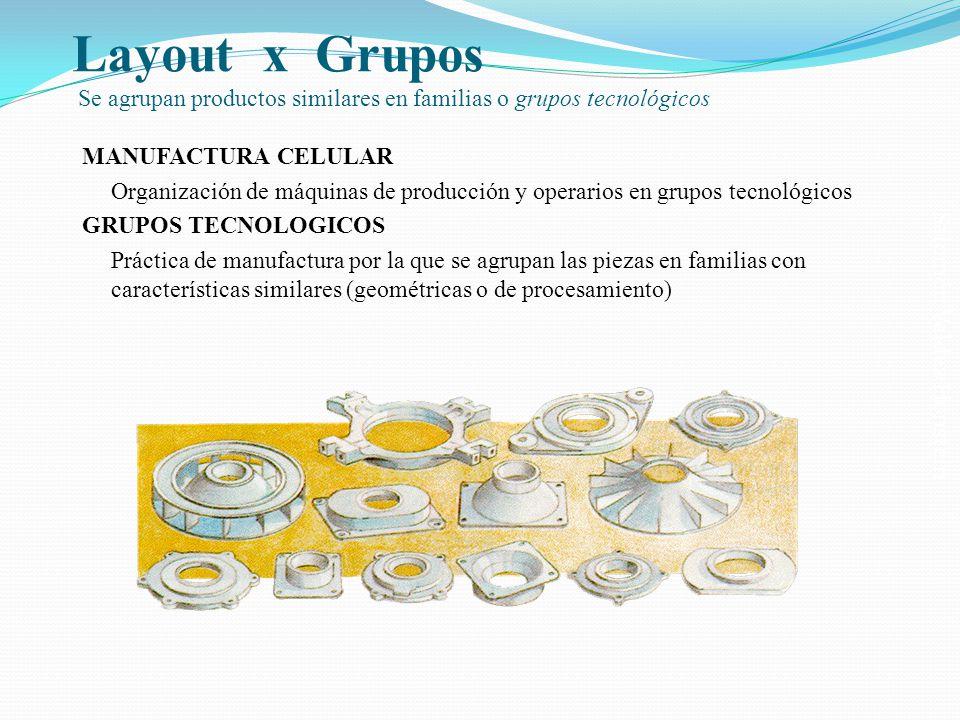 Layout x Grupos Se agrupan productos similares en familias o grupos tecnológicos