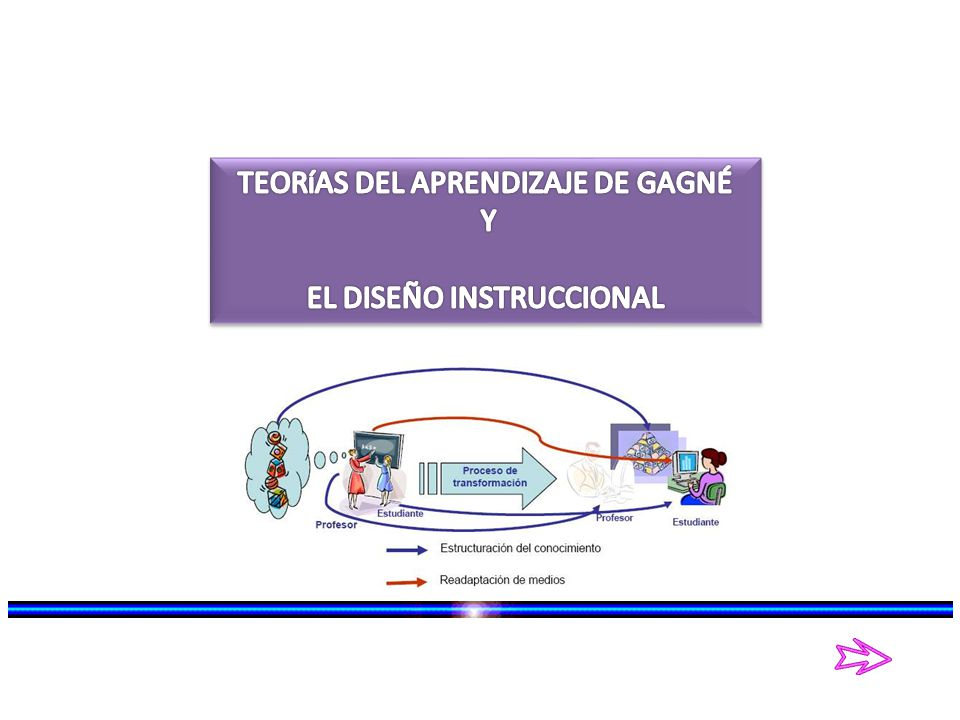TEORíAS DEL APRENDIZAJE DE GAGNÉ Y EL DISEÑO INSTRUCCIONAL