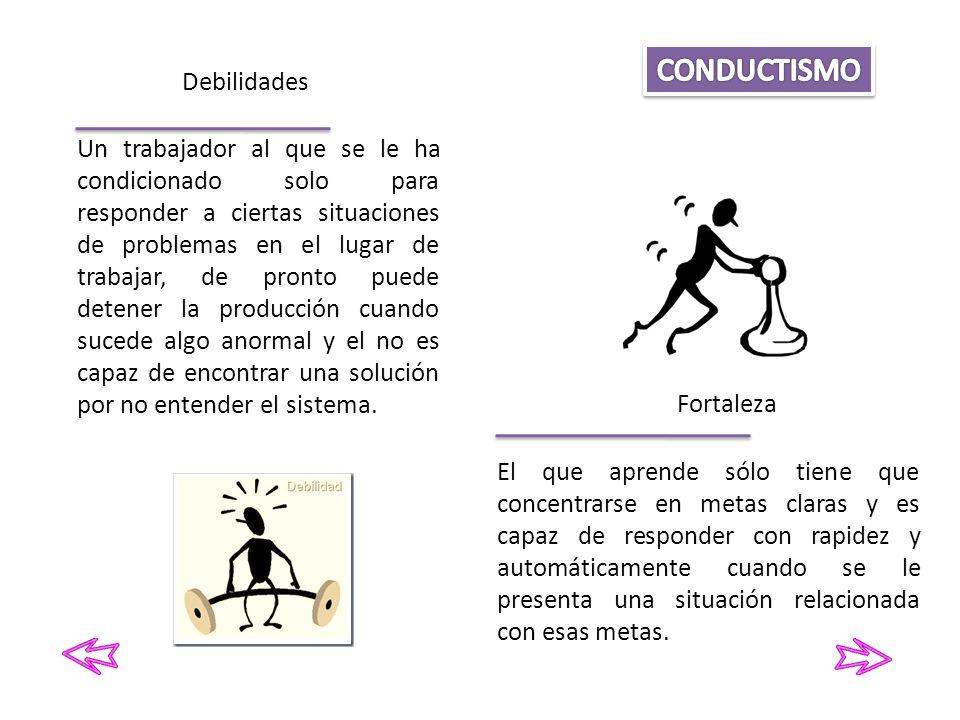 CONDUCTISMO Debilidades
