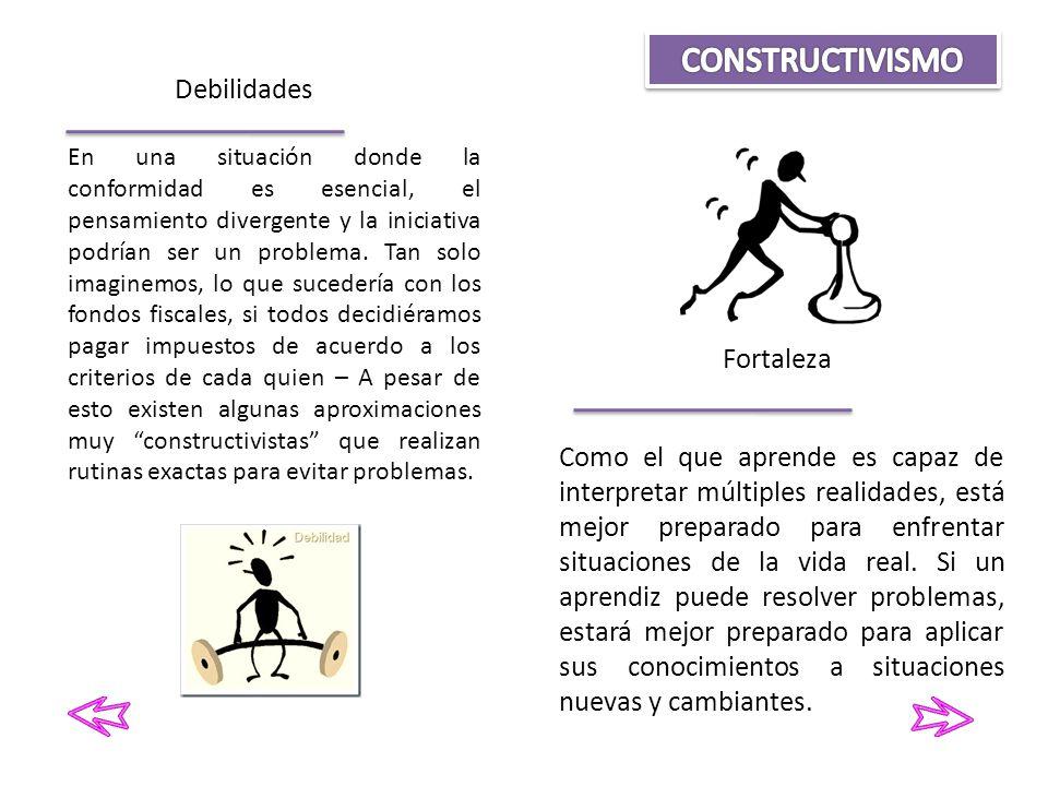CONSTRUCTIVISMO Debilidades Fortaleza
