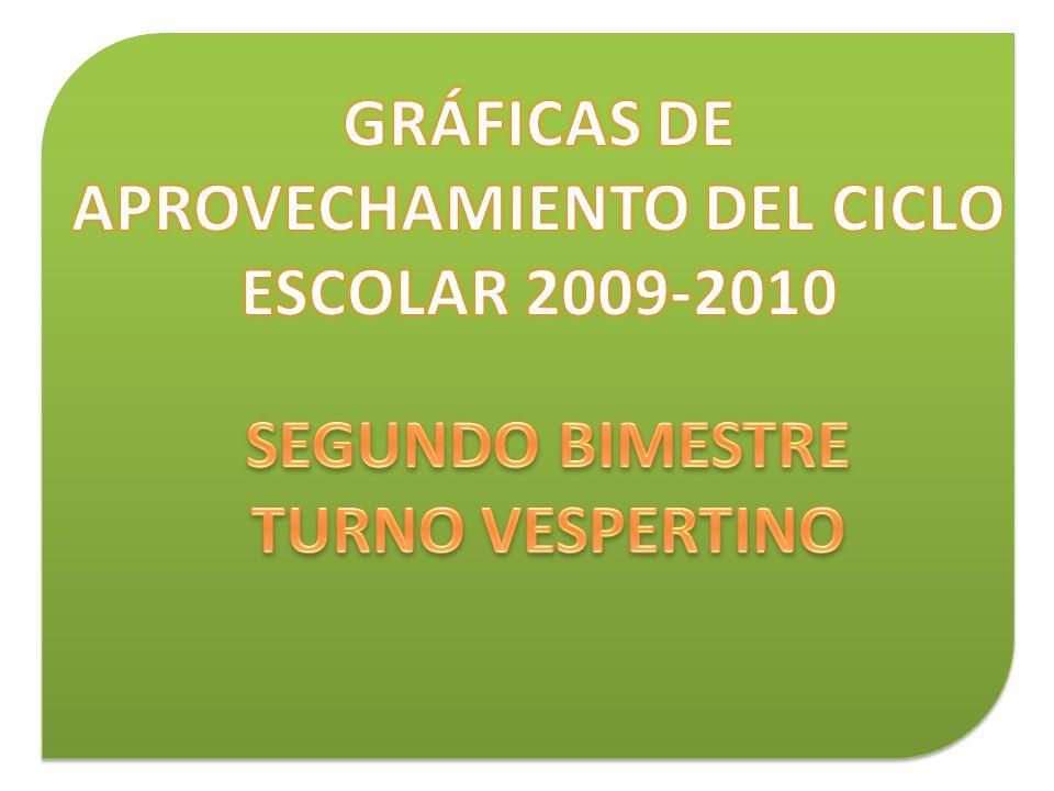 GRÁFICAS DE APROVECHAMIENTO DEL CICLO ESCOLAR 2009-2010