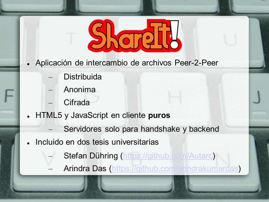 Aplicación de intercambio de archivos Peer-2-Peer