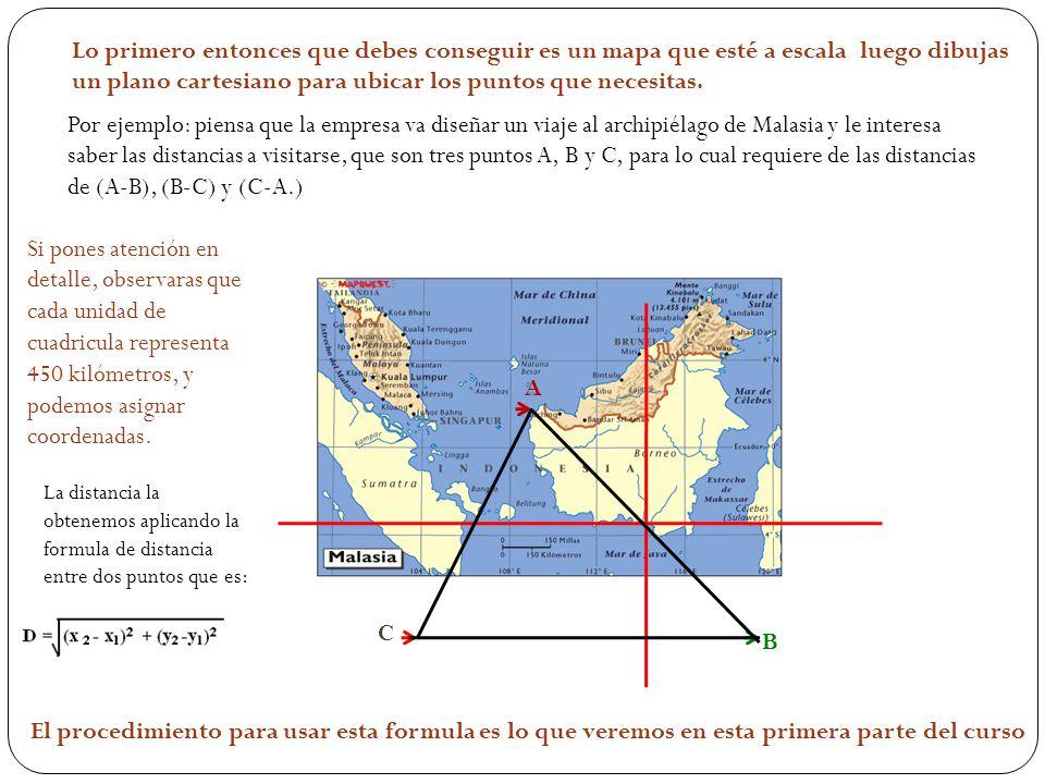 Lo primero entonces que debes conseguir es un mapa que esté a escala luego dibujas un plano cartesiano para ubicar los puntos que necesitas.