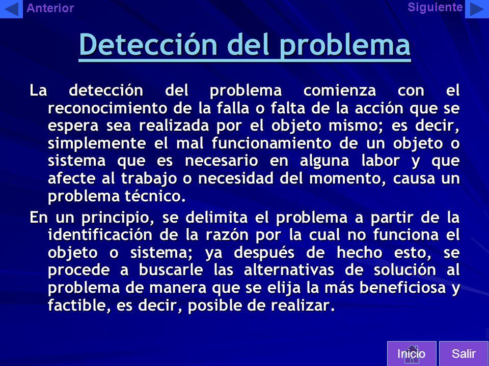 Detección del problema