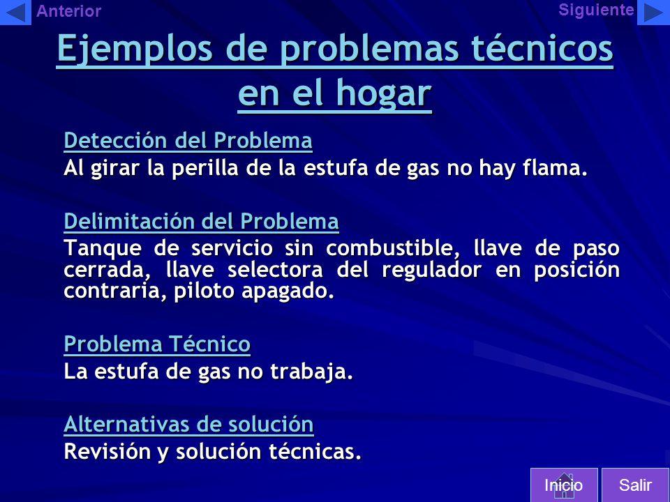 Ejemplos de problemas técnicos en el hogar