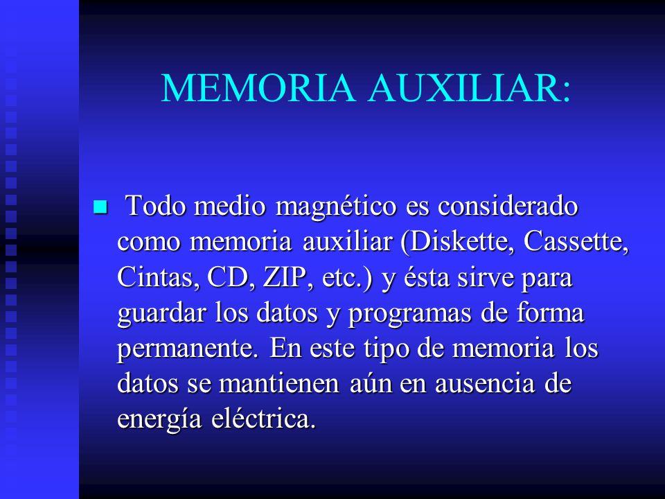 MEMORIA AUXILIAR: