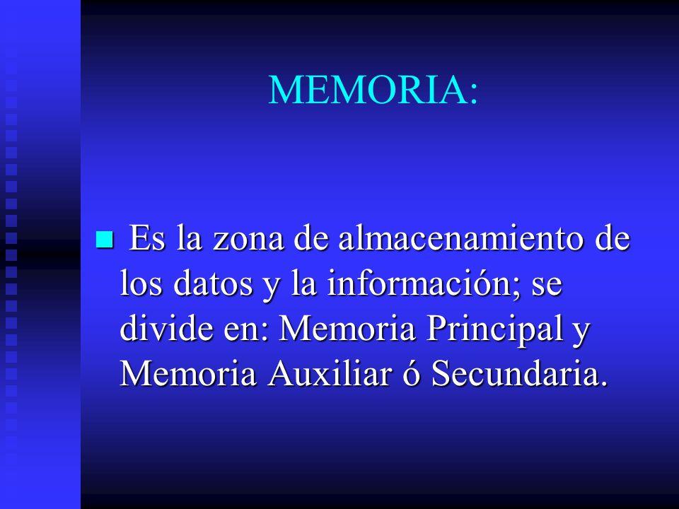 MEMORIA: Es la zona de almacenamiento de los datos y la información; se divide en: Memoria Principal y Memoria Auxiliar ó Secundaria.