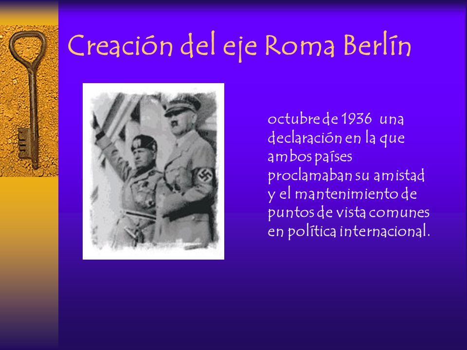 Creación del eje Roma Berlín