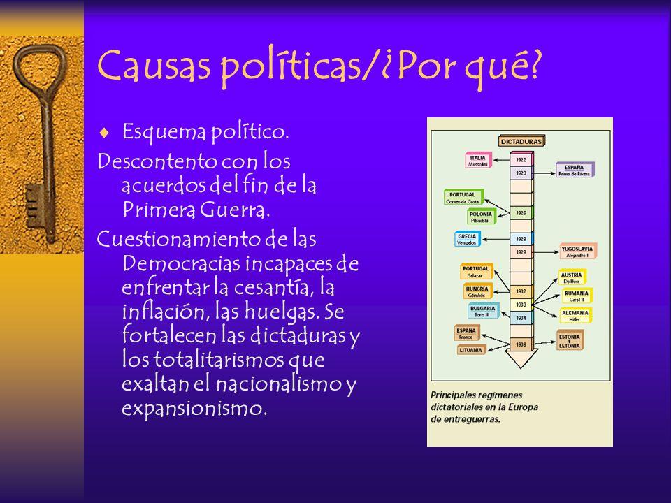 Causas políticas/¿Por qué