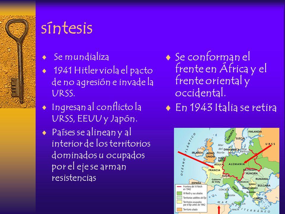 síntesis Se mundializa. 1941 Hitler viola el pacto de no agresión e invade la URSS. Ingresan al conflicto la URSS, EEUU y Japón.