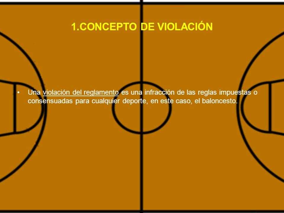 1.CONCEPTO DE VIOLACIÓN