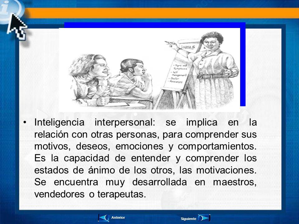 Inteligencia interpersonal: se implica en la relación con otras personas, para comprender sus motivos, deseos, emociones y comportamientos. Es la capacidad de entender y comprender los estados de ánimo de los otros, las motivaciones. Se encuentra muy desarrollada en maestros, vendedores o terapeutas.