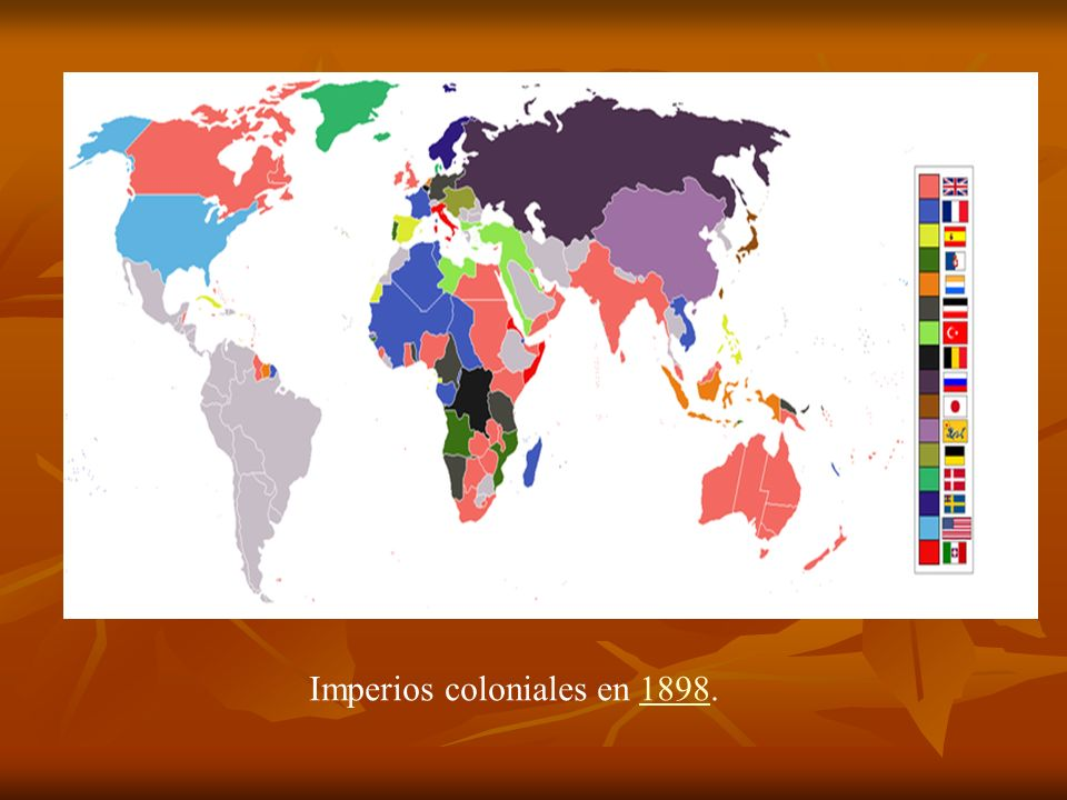 Imperios coloniales en 1898.